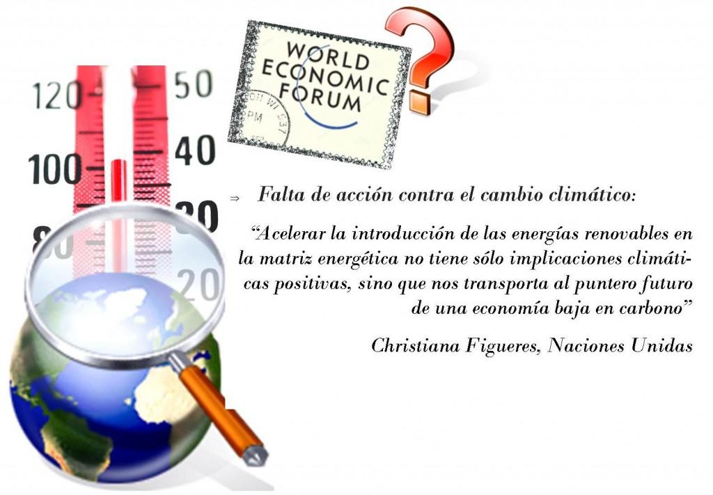 Falta de acción contra el cambio climático