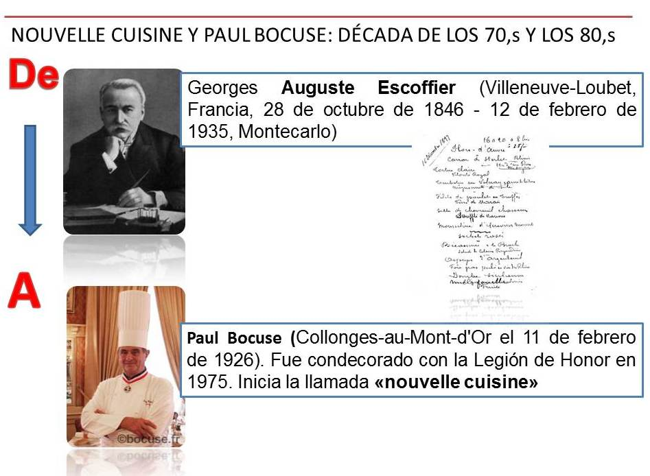 Auguste Escoffier-Paul Bocuse