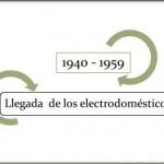 Expo_Hospitalidad_ISTur (16)