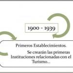 Expo_Hospitalidad_ISTur (4)