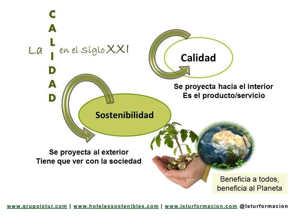calida_sostenibilidad